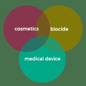 Borderline Produkte